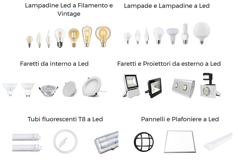 Ledleditalia it for Lampadine a led per casa prezzi
