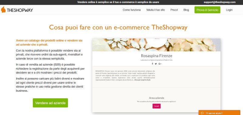 theshopway-faq